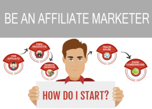 start-affiliate-marketing