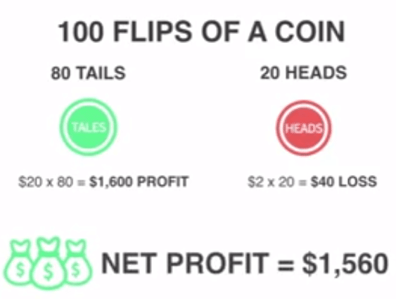 insured-profits-coin-toss