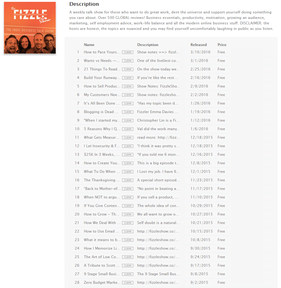 Fizzle-podcast