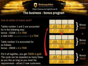swissgolden-bonus-marketing-program