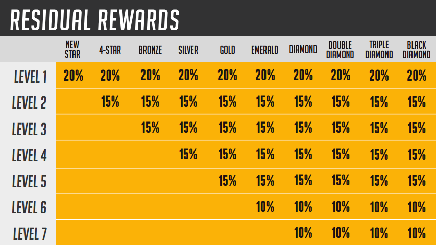 Prime-My-Body-Comp-plan-4-residual-rewards (Updated)