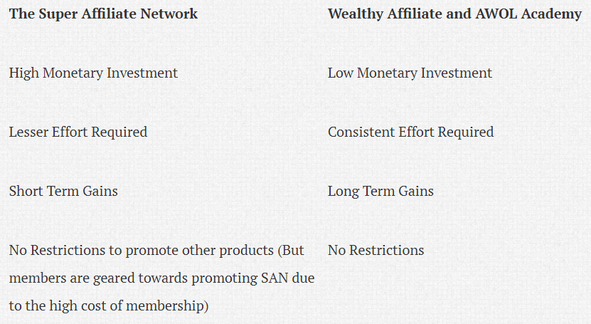 The-Super-Affiliate-Network-Contrast