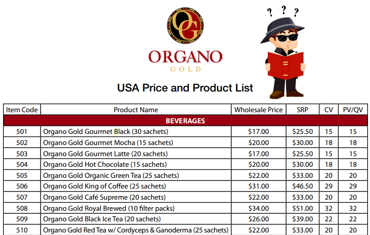 Here's how Organo Gold Scam you!