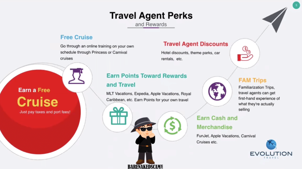 Evolution-travel-agent-perks