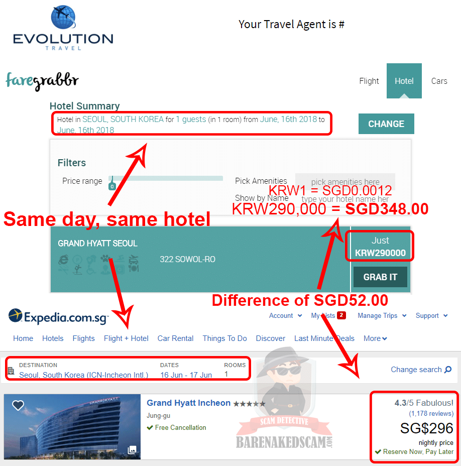 Evolution-travel-price-difference-hotel