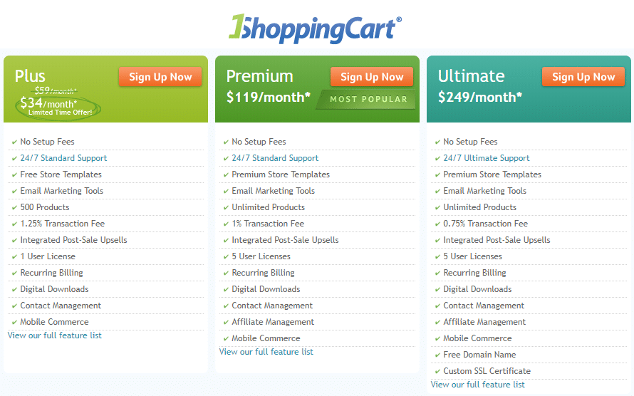 Best Recurring Affiliate Programs - 1Shopping Cart