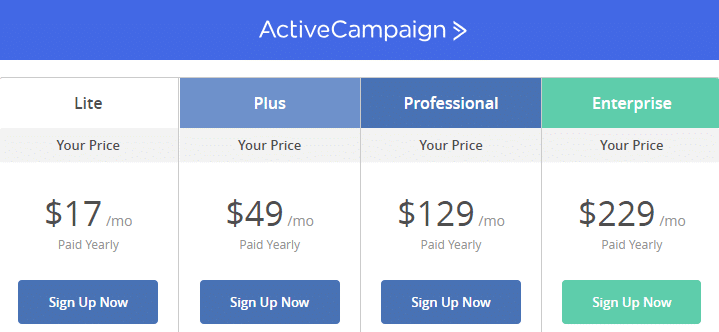 Best Recurring Affiliate Programs - Active Campaign