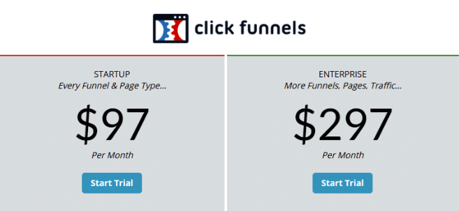 Best Recurring Affiliate Programs - Click Funnels