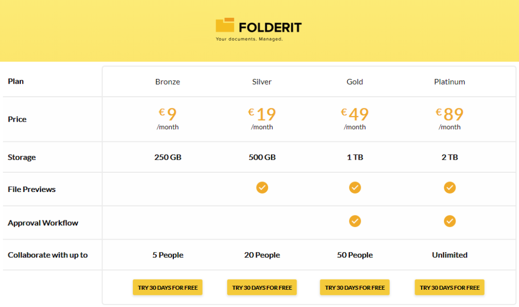 Best Recurring Affiliate Programs - Folderit