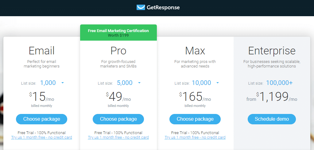 Best Recurring Affiliate Programs - GetResponse