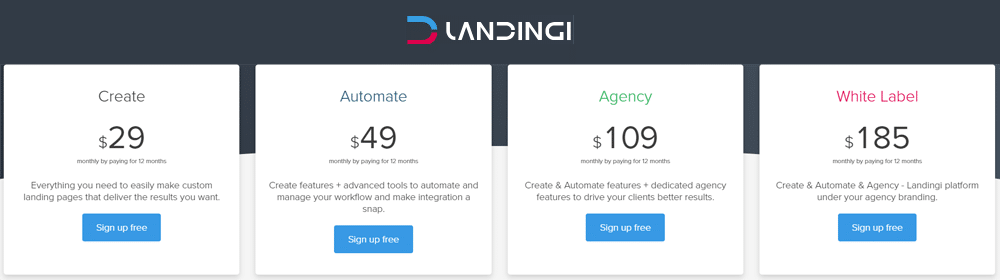 Best Recurring Affiliate Programs - Landingi