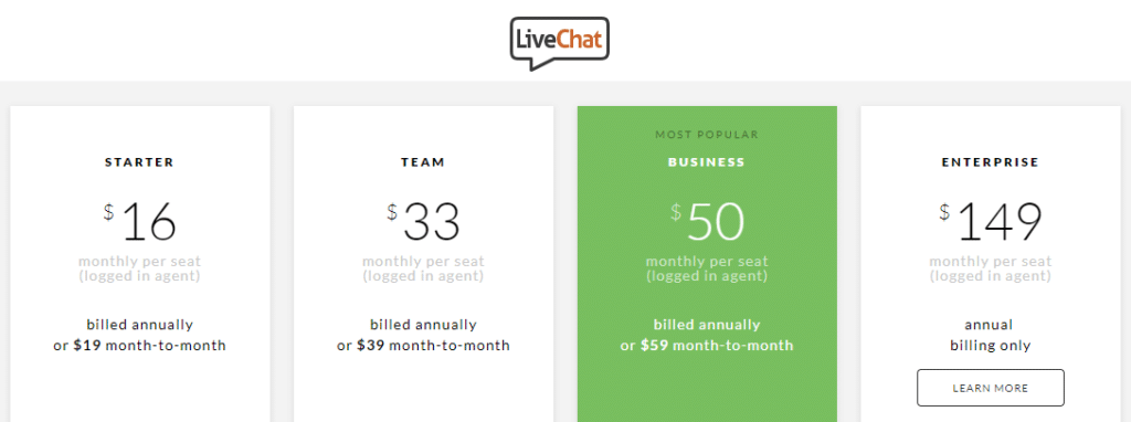 Best Recurring Affiliate Programs - LiveChat
