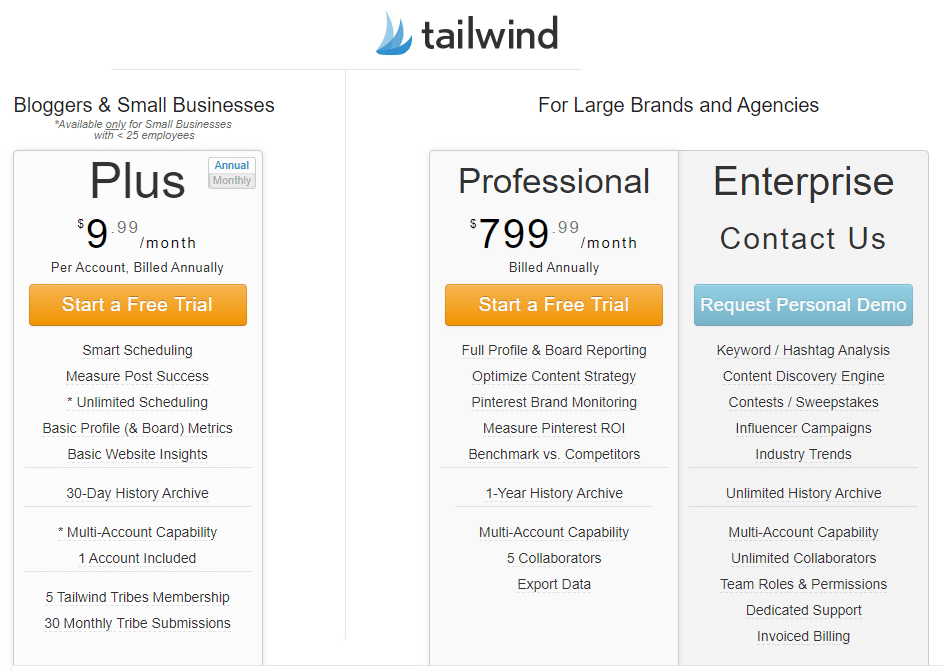 Best Recurring Affiliate Programs - Tailwind