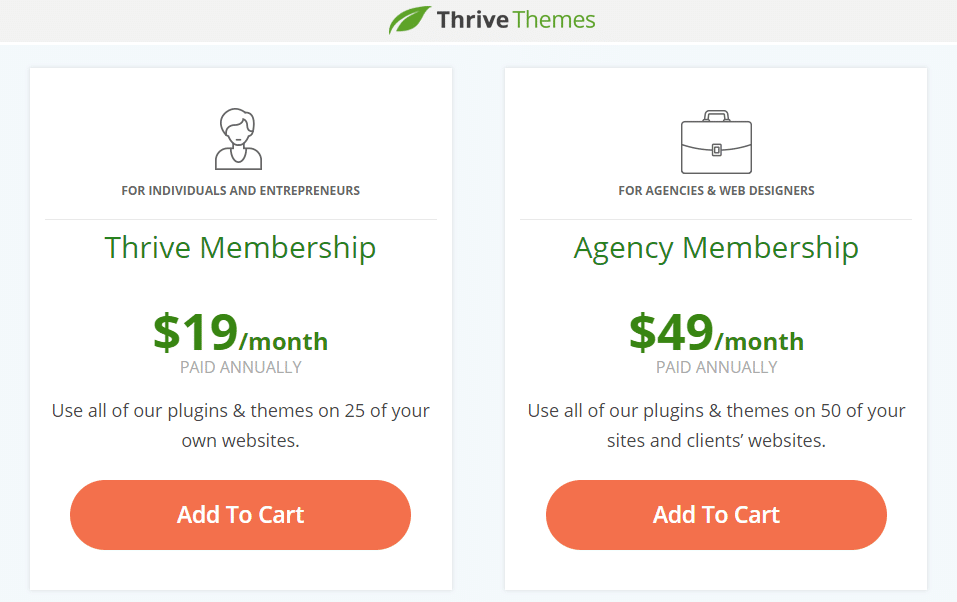 Best Recurring Affiliate Programs - Thrive Theme