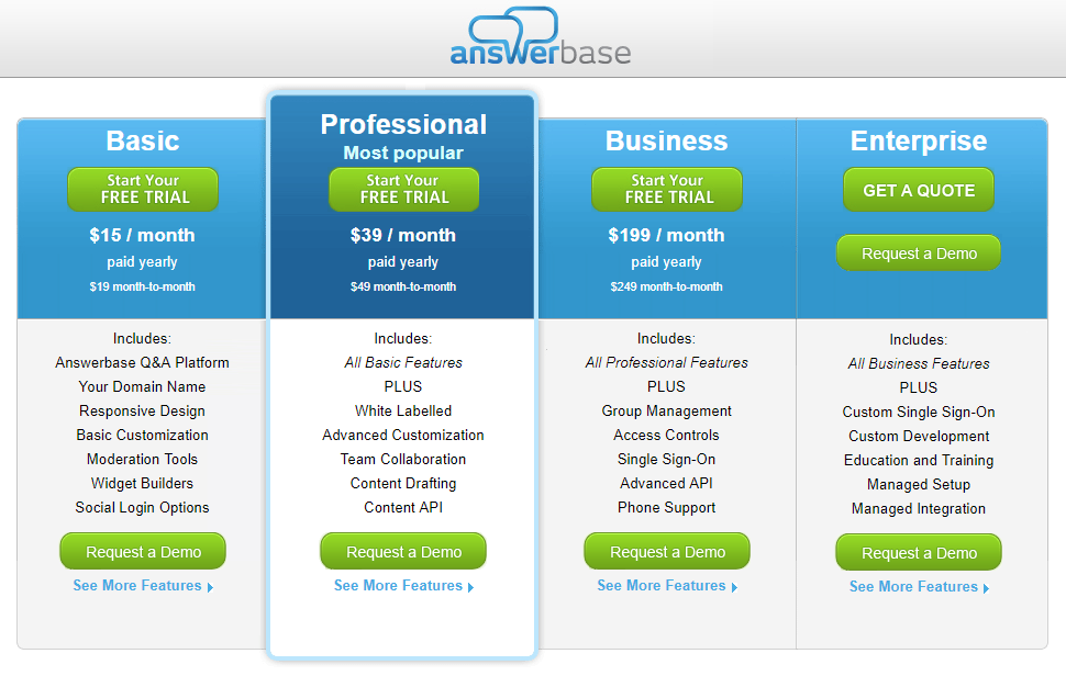 Best Recurring Affiliate Programs - answerbase