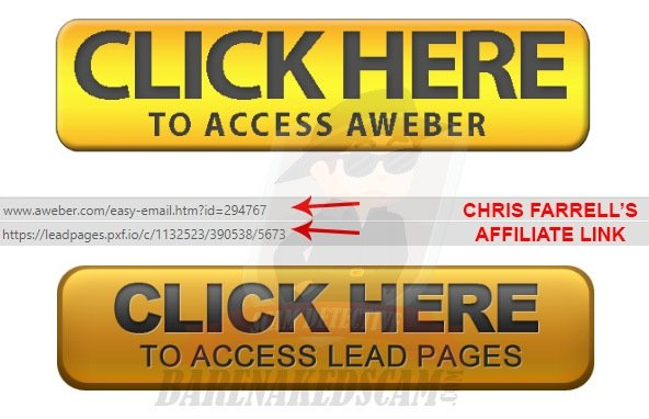 Chris Farrell Membership Sells Affiliate Products